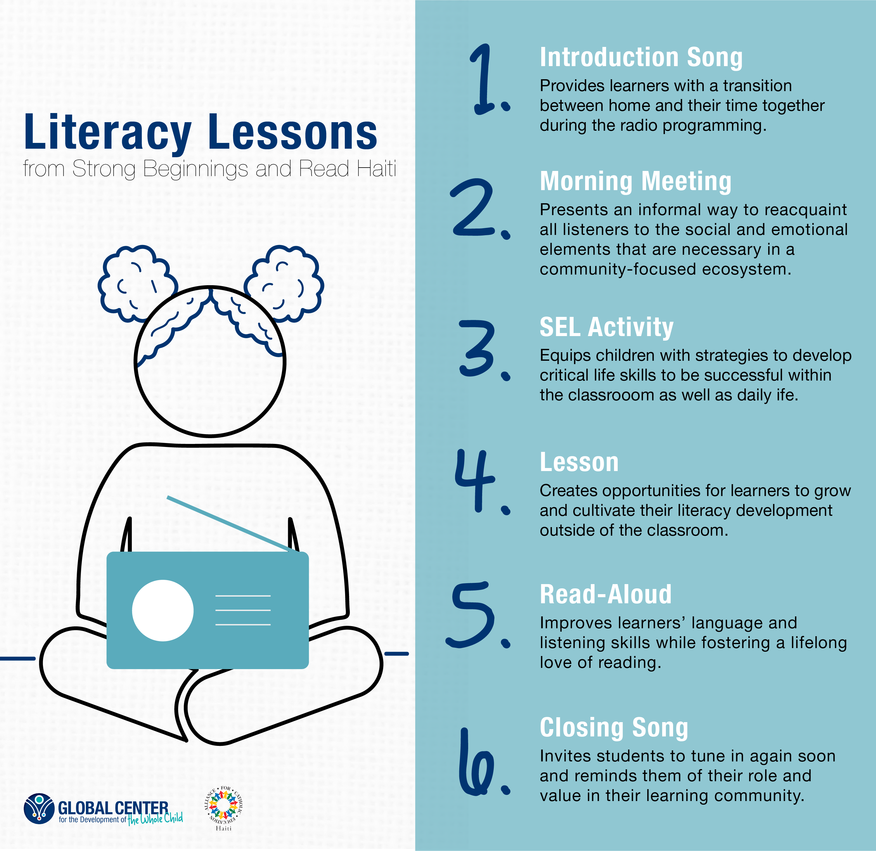 Read Haiti Strong Beginnings Literacy Lessons Radio Infographic